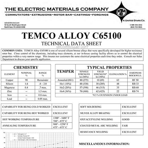 TEMCO Alloy C65100