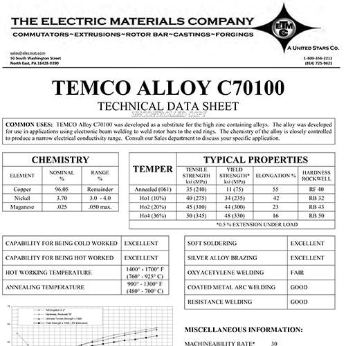 TEMCO Alloy C70100